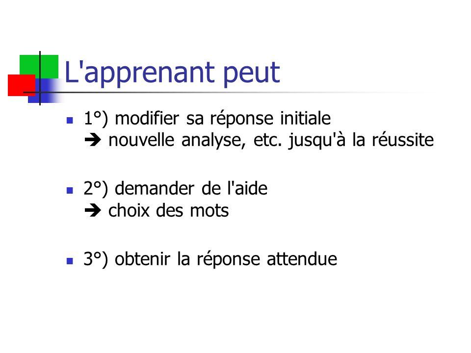 L'apprenant peut 1°) modifier sa réponse initiale nouvelle analyse, etc. jusqu'à la réussite 2°) demander de l'aide choix des mots 3°) obtenir la répo