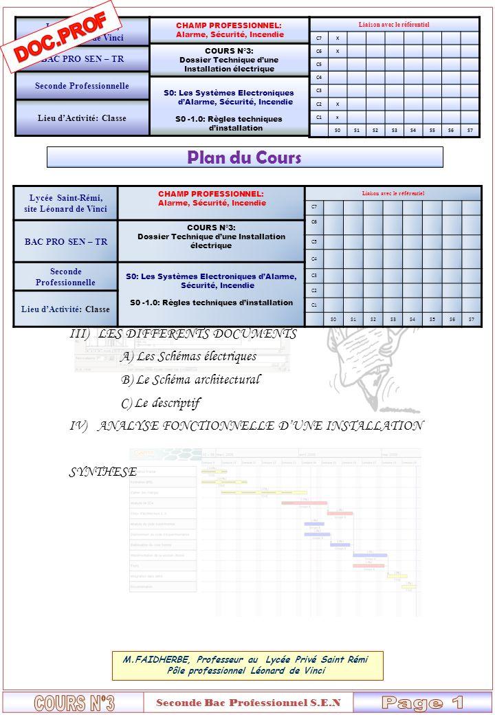 Page: 3/ 9 Cours n°3 – Dossier Technique dune Installation Electrique - FC Objectif: Etre capable préalablement à une installation, de réunir les informations nécessaires et de les décoder pour établir un schéma architectural de l installation.