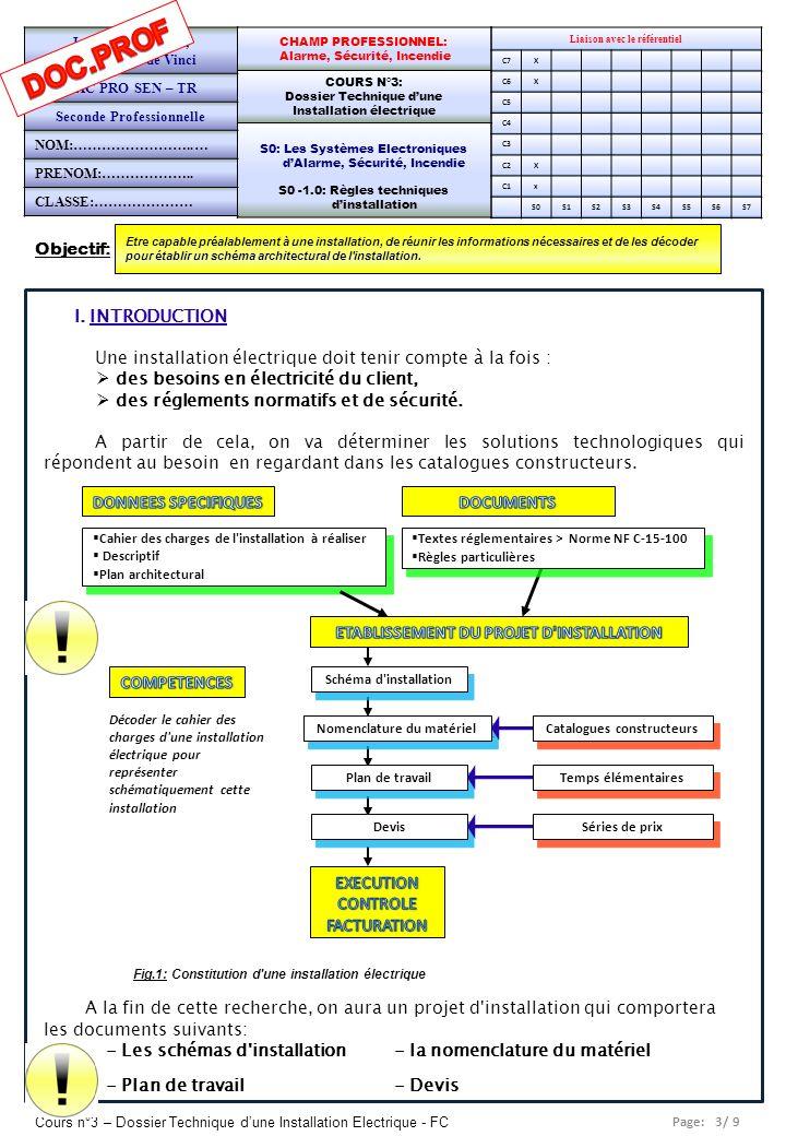 Page: 4/ 9 Cours n°3 – Dossier Technique dune Installation Electrique - FC Liaison avec le référentiel C7X C6X C5 C4 C3 C2X C1x S0S1S2S3S4S5S6S7 CHAMP PROFESSIONNEL: Alarme, Sécurité, Incendie COURS N°3: Dossier Technique dune Installation électrique S0: Les Systèmes Electroniques dAlarme, Sécurité, Incendie S0 -1.0: Règles techniques dinstallation Lycée Saint-Rémi, site Léonard de Vinci BAC PRO SEN – TR Seconde Professionnelle PAGE 2/8 II).