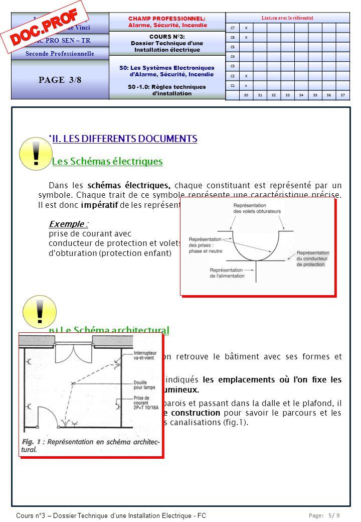 Page: 6/ 9 Cours n°3 – Dossier Technique dune Installation Electrique - FC Liaison avec le référentiel C7X C6X C5X C4X C3X C2X C1x S0S1S2S3S4S5S6S7 CHAMP PROFESSIONNEL: Alarme, Sécurité, Incendie COURS N°3: Dossier Technique dune Installation électrique S0: Les Systèmes Electroniques dAlarme, Sécurité, Incendie S0 -1.0: Règles techniques dinstallation Lycée Saint-Rémi, site Léonard de Vinci BAC PRO SEN – TR Seconde Professionnelle PAGE 4/8 III.