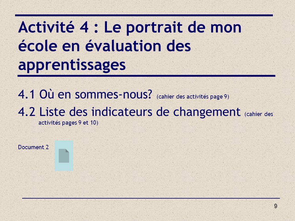 9 Activité 4 : Le portrait de mon école en évaluation des apprentissages 4.1 Où en sommes-nous? (cahier des activités page 9) 4.2 Liste des indicateur