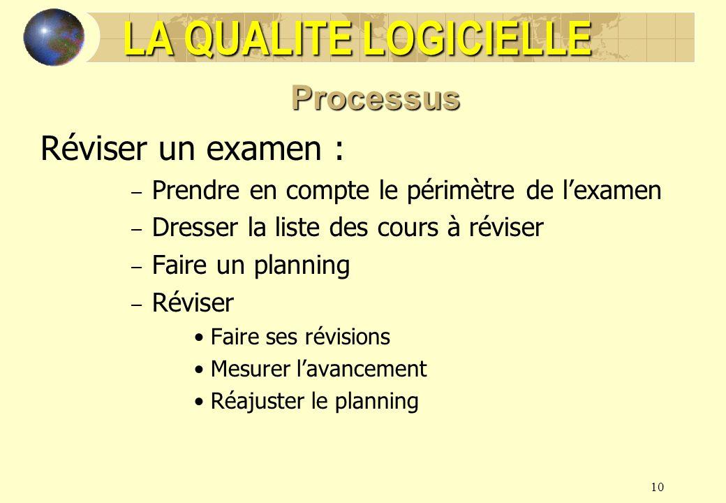 10 LA QUALITE LOGICIELLE Processus Réviser un examen : – Prendre en compte le périmètre de lexamen – Dresser la liste des cours à réviser – Faire un p