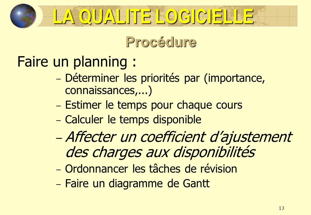 13 LA QUALITE LOGICIELLE Procédure Faire un planning : – Déterminer les priorités par (importance, connaissances,...) – Estimer le temps pour chaque c