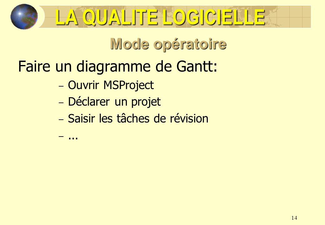 14 LA QUALITE LOGICIELLE Mode opératoire Faire un diagramme de Gantt: – Ouvrir MSProject – Déclarer un projet – Saisir les tâches de révision –...
