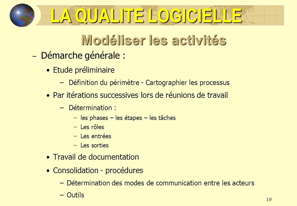 19 Modéliser les activités – Démarche générale : Etude préliminaire – Définition du périmètre - Cartographier les processus Par itérations successives