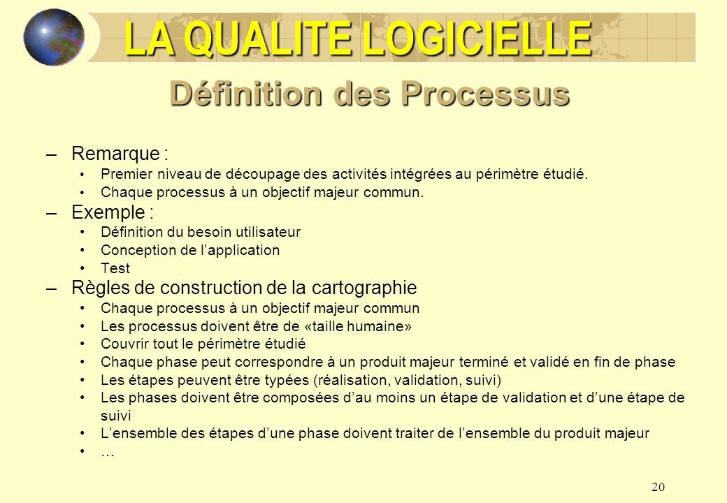 20 Définition des Processus –Remarque : Premier niveau de découpage des activités intégrées au périmètre étudié. Chaque processus à un objectif majeur