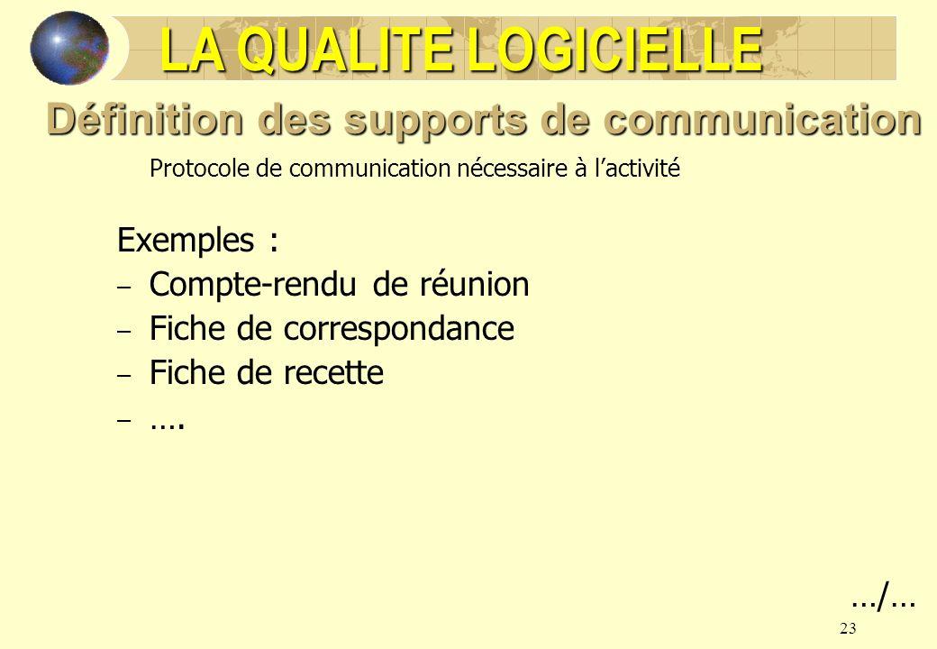 23 Définition des supports de communication Protocole de communication nécessaire à lactivité Exemples : – Compte-rendu de réunion – Fiche de correspo
