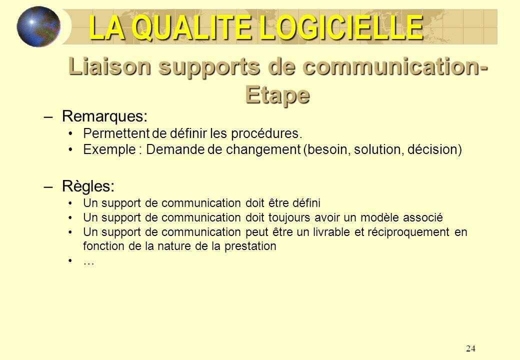 24 Liaison supports de communication- Etape LA QUALITE LOGICIELLE –Remarques: Permettent de définir les procédures. Exemple : Demande de changement (b