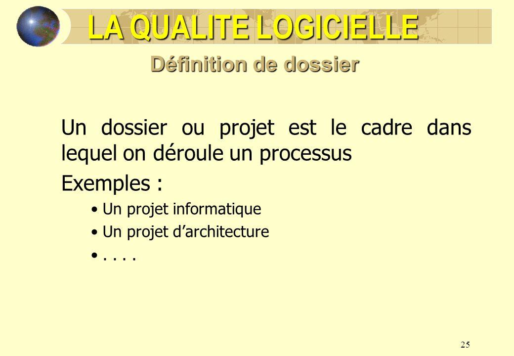 25 Définition de dossier Un dossier ou projet est le cadre dans lequel on déroule un processus Exemples : Un projet informatique Un projet darchitectu