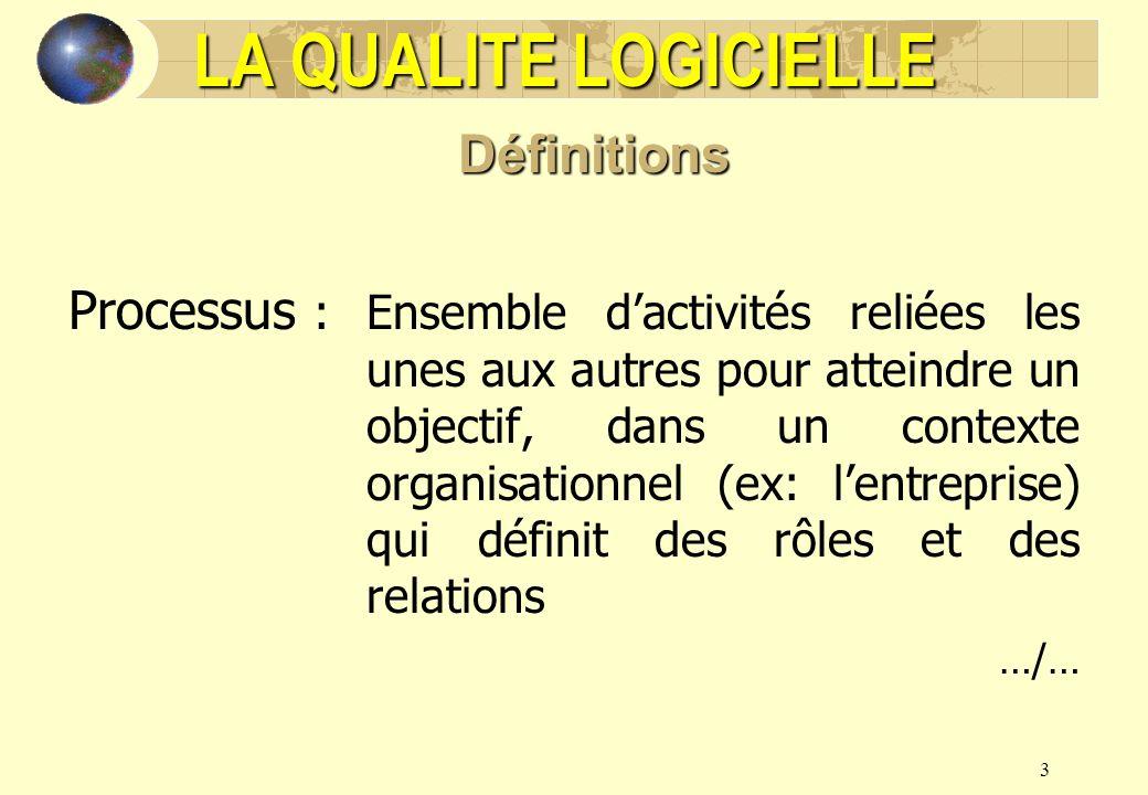 24 Liaison supports de communication- Etape LA QUALITE LOGICIELLE –Remarques: Permettent de définir les procédures.