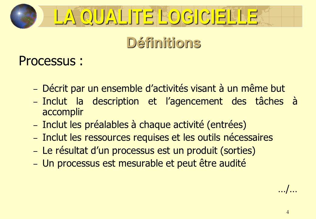 25 Définition de dossier Un dossier ou projet est le cadre dans lequel on déroule un processus Exemples : Un projet informatique Un projet darchitecture..