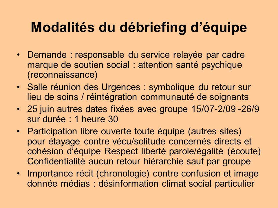 Modalités du débriefing déquipe Demande : responsable du service relayée par cadre marque de soutien social : attention santé psychique (reconnaissanc