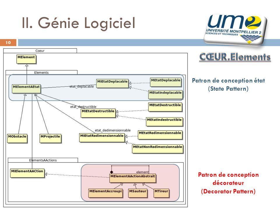 Framework - UM2 2009/2010 10 II. Génie Logiciel Patron de conception état (State Pattern) Patron de conception décorateur (Decorator Pattern)