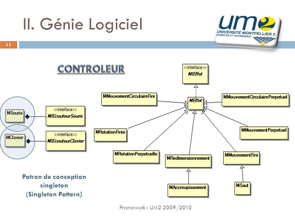 Framework - UM2 2009/2010 11 II. Génie Logiciel Patron de conception singleton (Singleton Pattern)