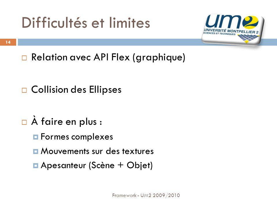 Difficultés et limites Framework - UM2 2009/2010 14 Relation avec API Flex (graphique) Collision des Ellipses À faire en plus : Formes complexes Mouve