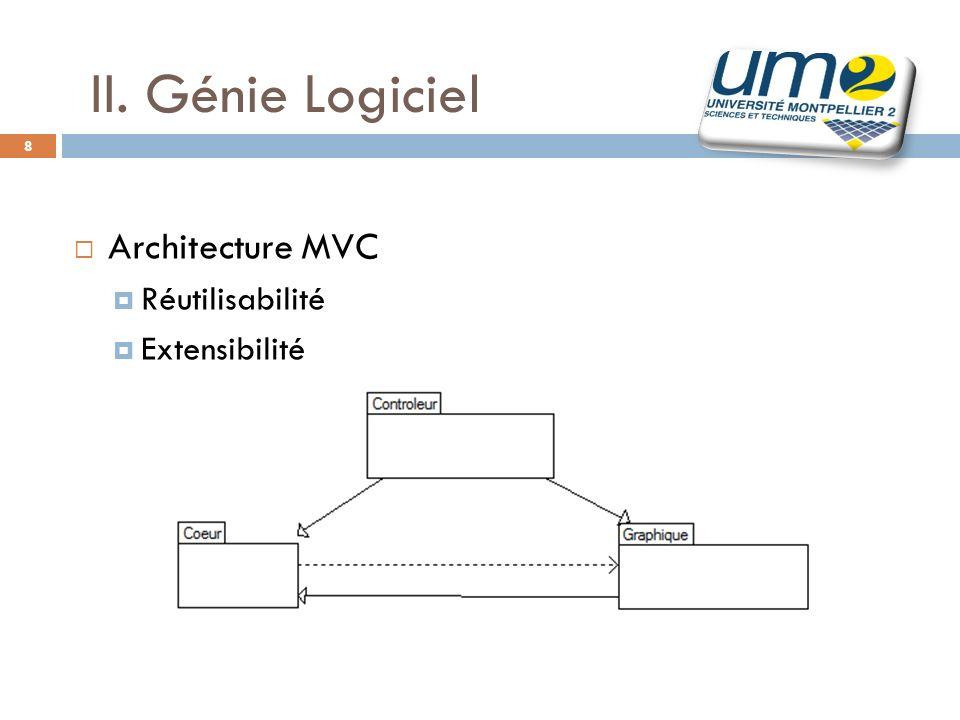 8 II. Génie Logiciel Architecture MVC Réutilisabilité Extensibilité