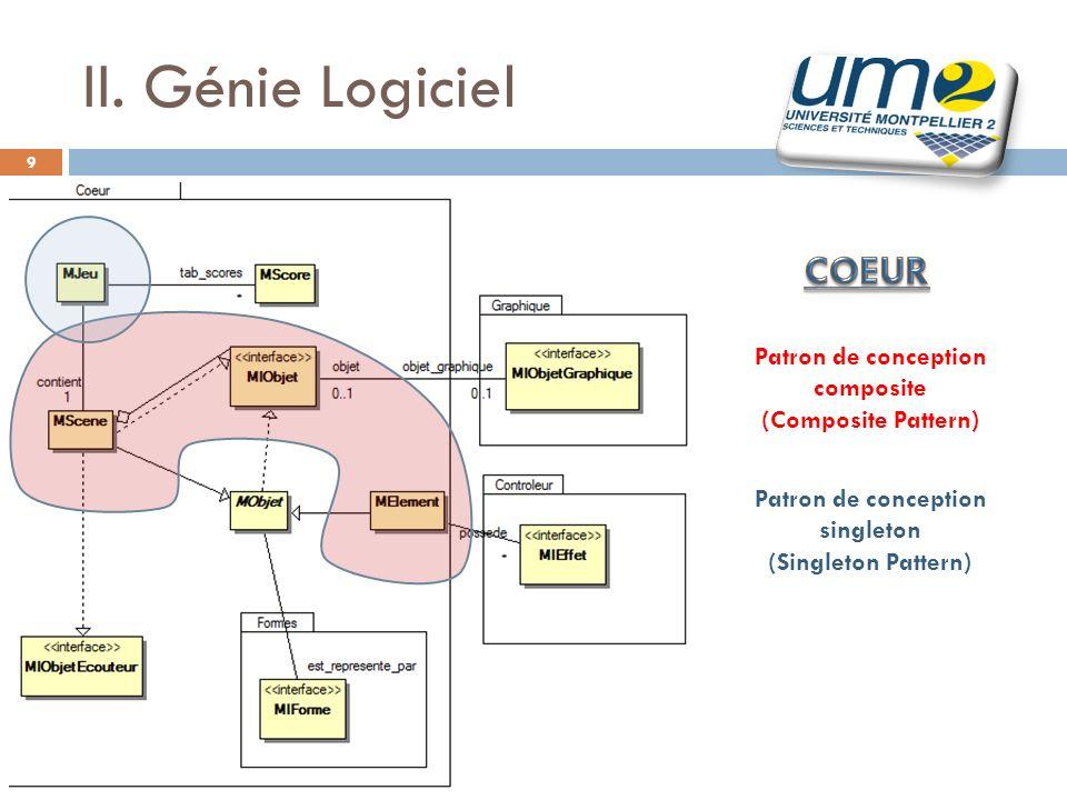 Framework - UM2 2009/2010 9 II. Génie Logiciel Patron de conception composite (Composite Pattern) Patron de conception singleton (Singleton Pattern)