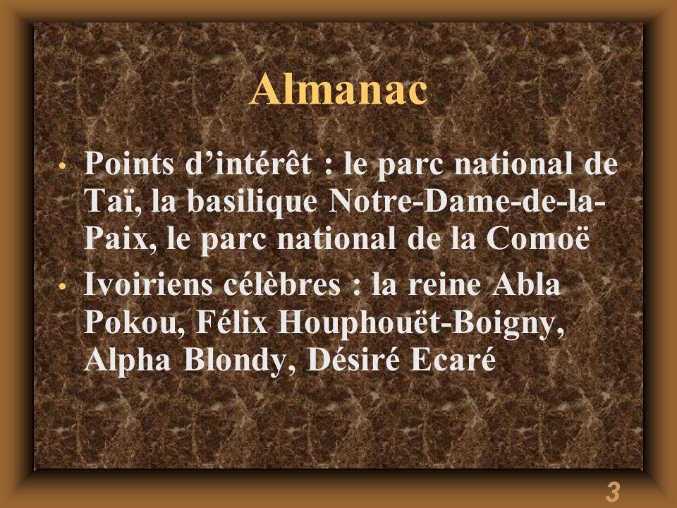 3 Almanac Points dintérêt : le parc national de Taï, la basilique Notre-Dame-de-la- Paix, le parc national de la Comoë Ivoiriens célèbres : la reine Abla Pokou, Félix Houphouët-Boigny, Alpha Blondy, Désiré Ecaré
