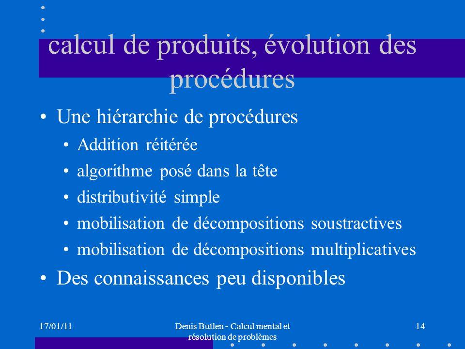 17/01/11Denis Butlen - Calcul mental et résolution de problèmes 14 calcul de produits, évolution des procédures Une hiérarchie de procédures Addition