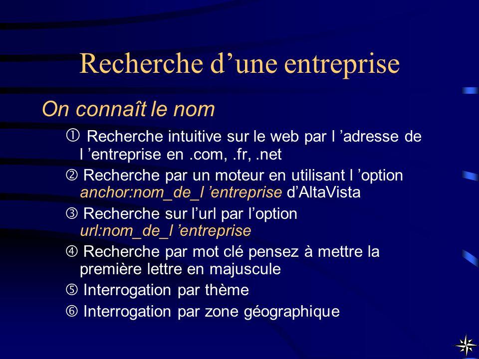Recherche dune entreprise On connaît le nom Recherche intuitive sur le web par l adresse de l entreprise en.com,.fr,.net Recherche par un moteur en ut