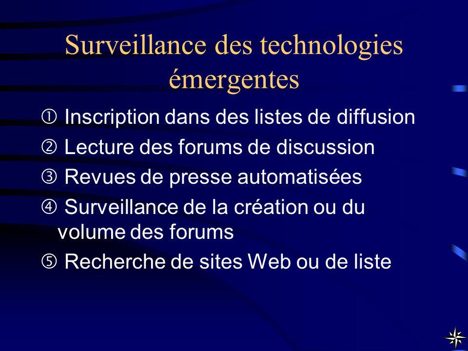 Surveillance des technologies émergentes Inscription dans des listes de diffusion Lecture des forums de discussion Revues de presse automatisées Surve