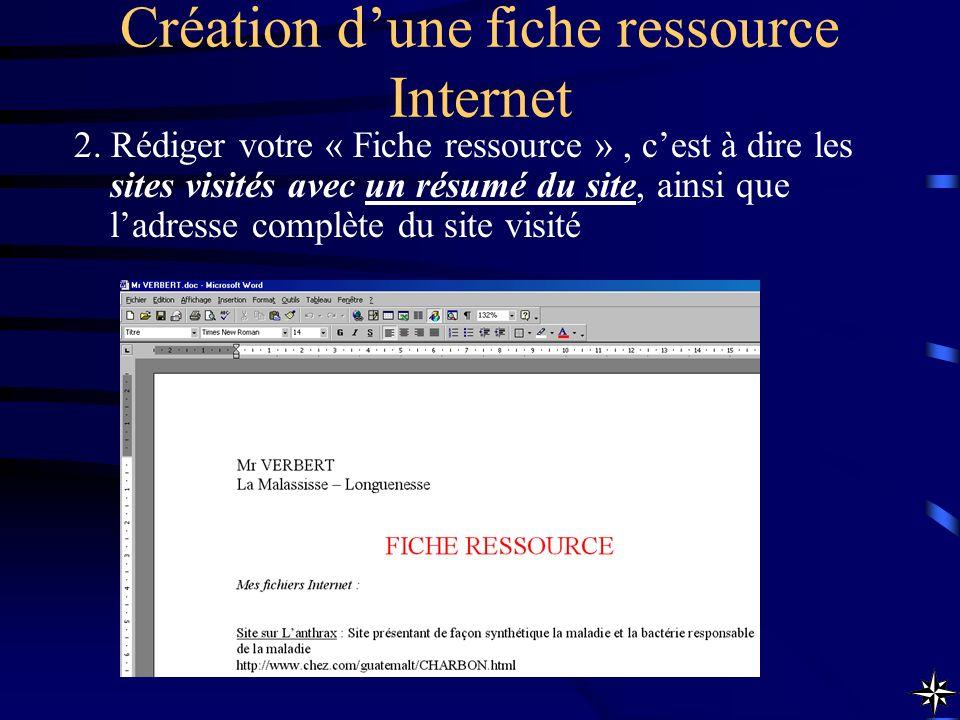 Création dune fiche ressource Internet 2. Rédiger votre « Fiche ressource », cest à dire les sites visités avec un résumé du site, ainsi que ladresse