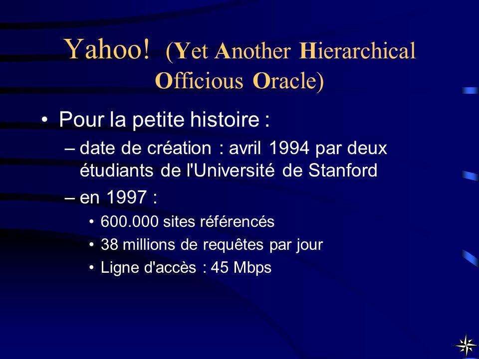 Yahoo! (Yet Another Hierarchical Officious Oracle) Pour la petite histoire : –date de création : avril 1994 par deux étudiants de l'Université de Stan