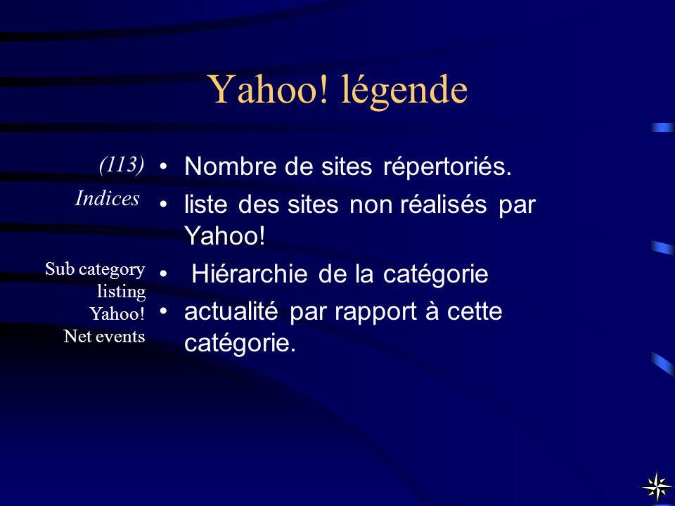 Yahoo! légende Nombre de sites répertoriés. liste des sites non réalisés par Yahoo! Hiérarchie de la catégorie actualité par rapport à cette catégorie