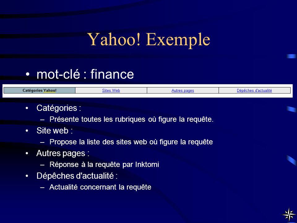 Yahoo! Exemple mot-clé : finance Catégories : –Présente toutes les rubriques où figure la requête. Site web : –Propose la liste des sites web où figur