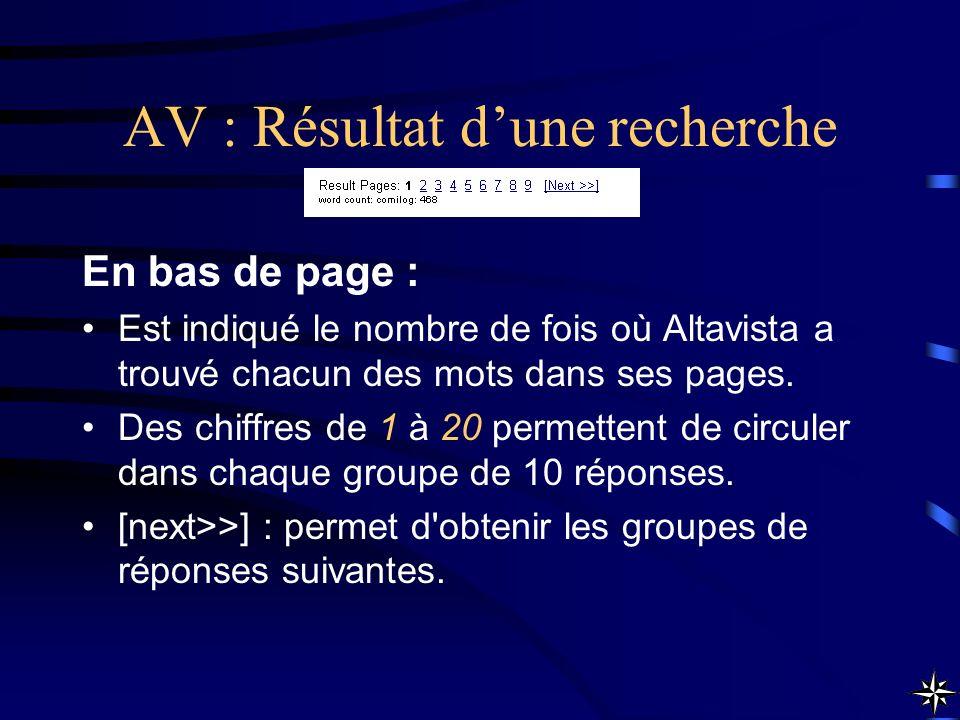 AV : Résultat dune recherche En bas de page : Est indiqué le nombre de fois où Altavista a trouvé chacun des mots dans ses pages. Des chiffres de 1 à