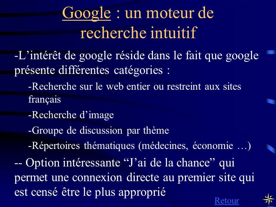 Google : un moteur de recherche intuitif -Lintérêt de google réside dans le fait que google présente différentes catégories : -Recherche sur le web en