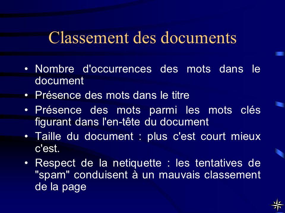 Classement des documents Nombre d'occurrences des mots dans le document Présence des mots dans le titre Présence des mots parmi les mots clés figurant