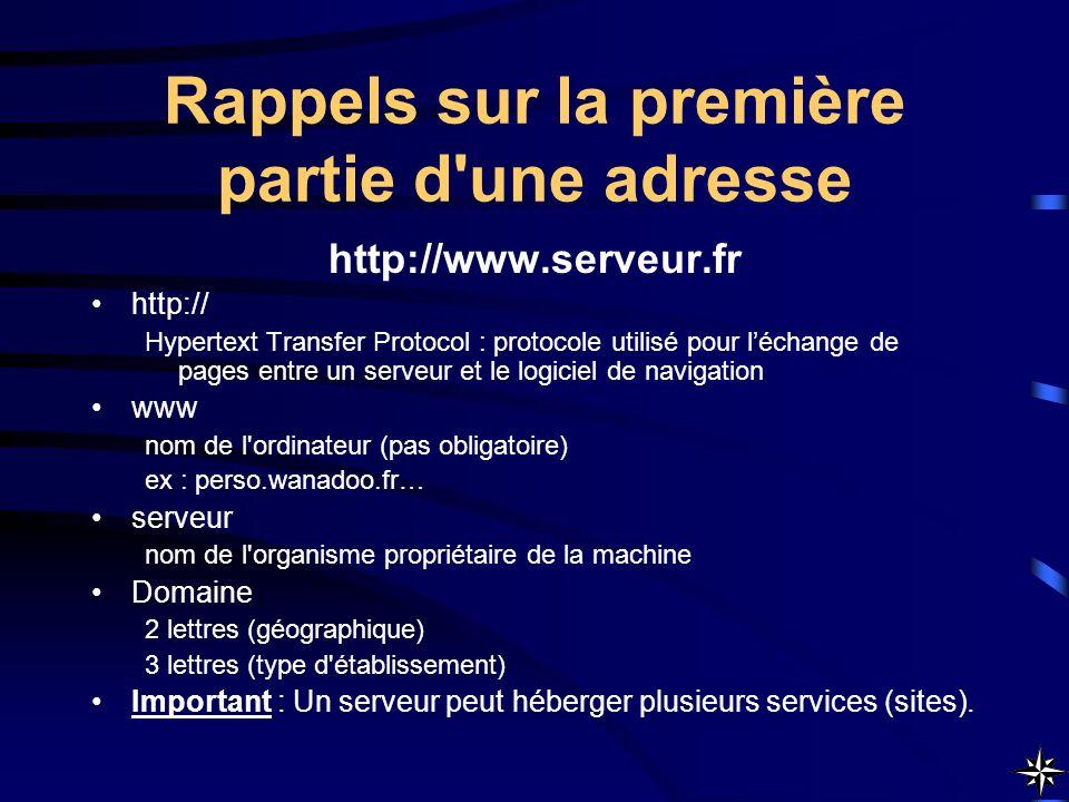 Rappels sur la première partie d'une adresse http://www.serveur.fr http:// Hypertext Transfer Protocol : protocole utilisé pour léchange de pages entr