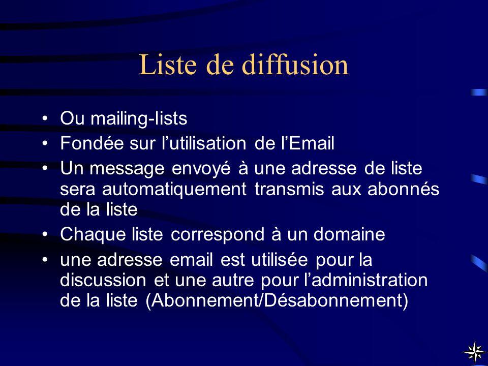 Liste de diffusion Ou mailing-lists Fondée sur lutilisation de lEmail Un message envoyé à une adresse de liste sera automatiquement transmis aux abonn