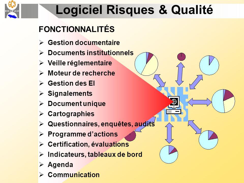Logiciel Risques & Qualité FONCTIONNALITÉS Gestion documentaire Documents institutionnels Veille réglementaire Moteur de recherche Gestion des EI Sign
