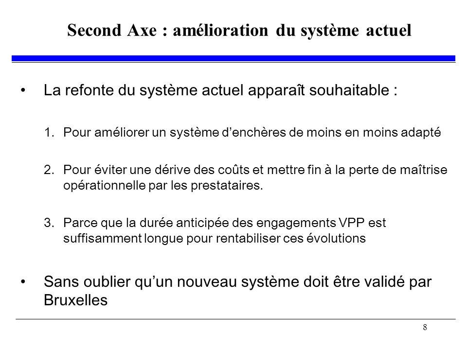 8 Second Axe : amélioration du système actuel La refonte du système actuel apparaît souhaitable : 1.Pour améliorer un système denchères de moins en moins adapté 2.Pour éviter une dérive des coûts et mettre fin à la perte de maîtrise opérationnelle par les prestataires.