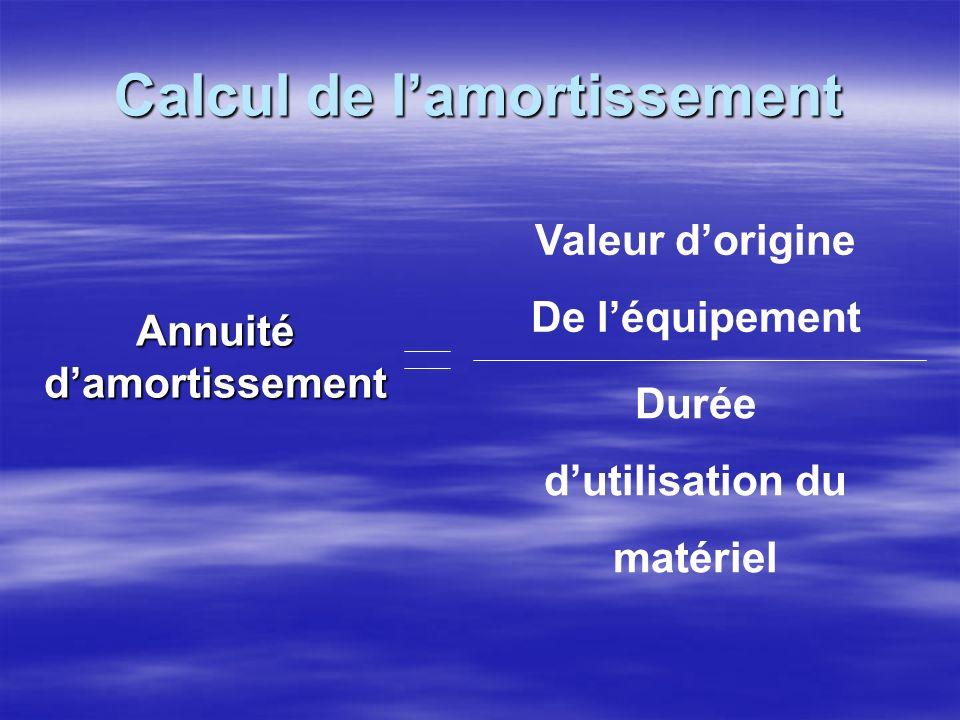 Calcul de lamortissement Valeur dorigine De léquipement Durée dutilisation du matériel Annuitédamortissement