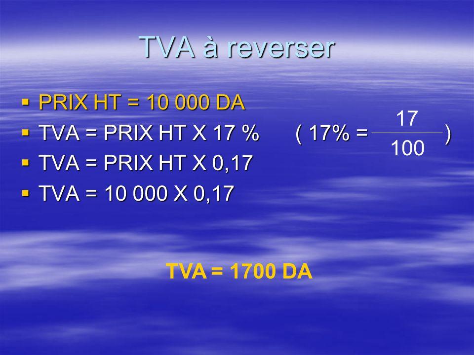TVA à reverser PRIX TTC = 11 700 DA PRIX TTC = 11 700 DA PRIX HT = 1.17 PRIX TTC PRIX HT = 1.17 11 700 = 10 000 DA TVA = PRIX TTC – PRIX HT = 11 700 – 10000 TVA = 1700 DA