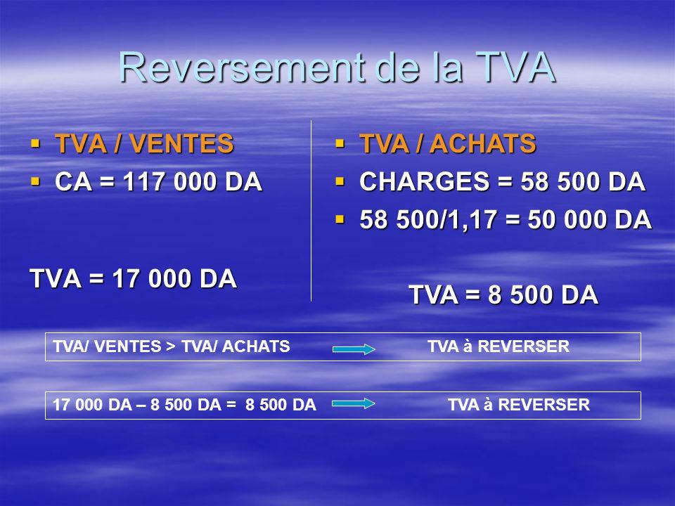 Reversement de la TVA TVA / VENTES TVA / VENTES CA = 117 000 DA CA = 117 000 DA TVA = 17 000 DA TVA / ACHATS TVA / ACHATS CHARGES = 58 500 DA CHARGES = 58 500 DA 58 500/1,17 = 50 000 DA 58 500/1,17 = 50 000 DA TVA = 8 500 DA TVA = 8 500 DA TVA/ VENTES > TVA/ ACHATS TVA à REVERSER17 000 DA – 8 500 DA = 8 500 DA TVA à REVERSER