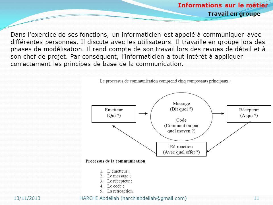 13/11/2013HARCHI Abdellah (harchiabdellah@gmail.com)11 Dans lexercice de ses fonctions, un informaticien est appelé à communiquer avec différentes per
