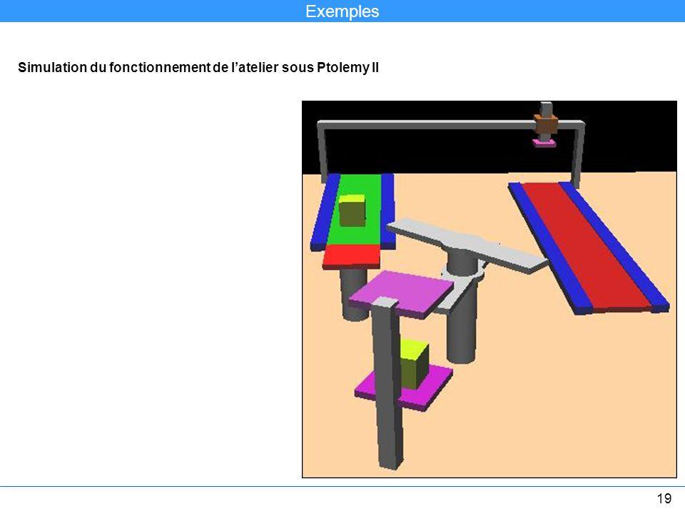 Simulation du fonctionnement de latelier sous Ptolemy II Exemples 19