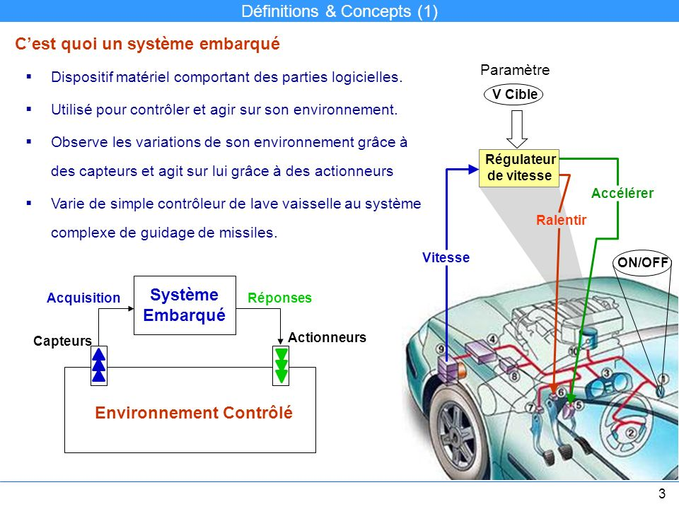Définitions & Concepts (1) Dispositif matériel comportant des parties logicielles. Utilisé pour contrôler et agir sur son environnement. Observe les v