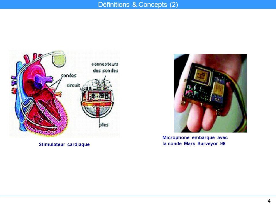 Définitions & Concepts (2) Microphone embarqué avec la sonde Mars Surveyor 98 Stimulateur cardiaque 4