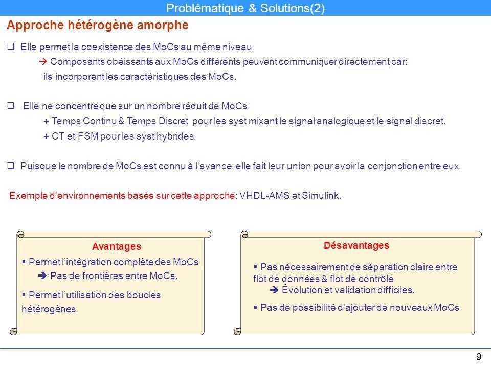 Approche hétérogène amorphe Elle permet la coexistence des MoCs au même niveau. Composants obéissants aux MoCs différents peuvent communiquer directem