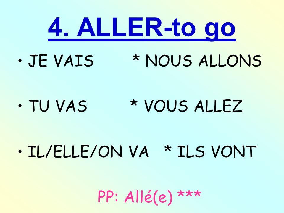Aller… pour dire où on (ne [n]) va (pas) (!) –(to say where one is/isnt going!) Je vais au café avec mes amis.