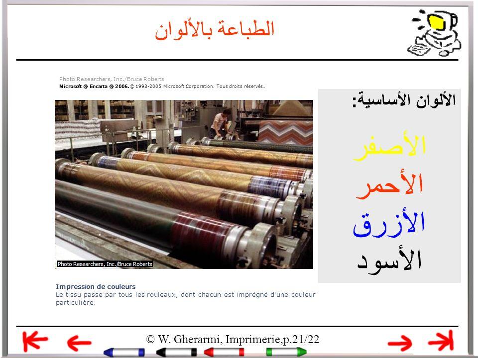 الطباعة بالألوان © W. Gherarmi, Imprimerie,p.21/22 Impression de couleurs Le tissu passe par tous les rouleaux, dont chacun est imprégné d'une couleur