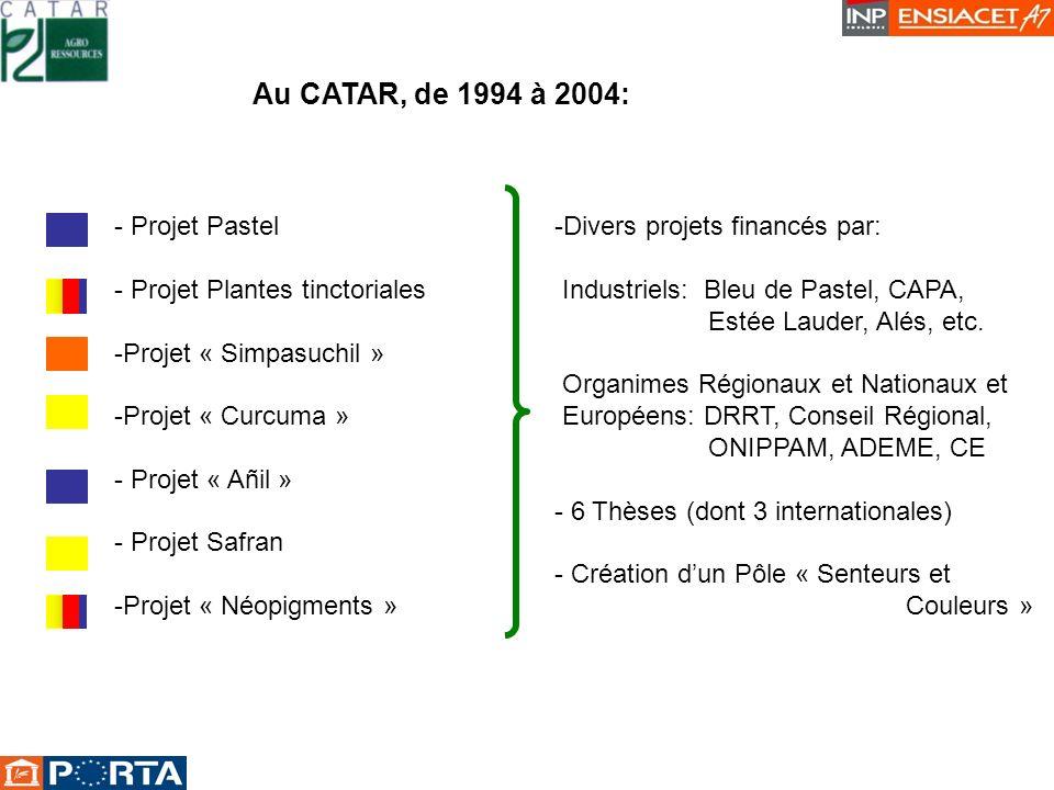- Projet Pastel - Projet Plantes tinctoriales -Projet « Simpasuchil » -Projet « Curcuma » - Projet « Añil » - Projet Safran -Projet « Néopigments » -D