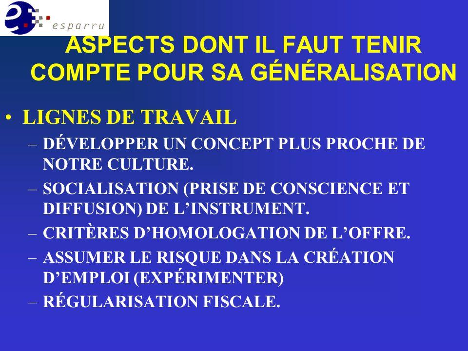 LIGNES DE TRAVAIL –DÉVELOPPER UN CONCEPT PLUS PROCHE DE NOTRE CULTURE.