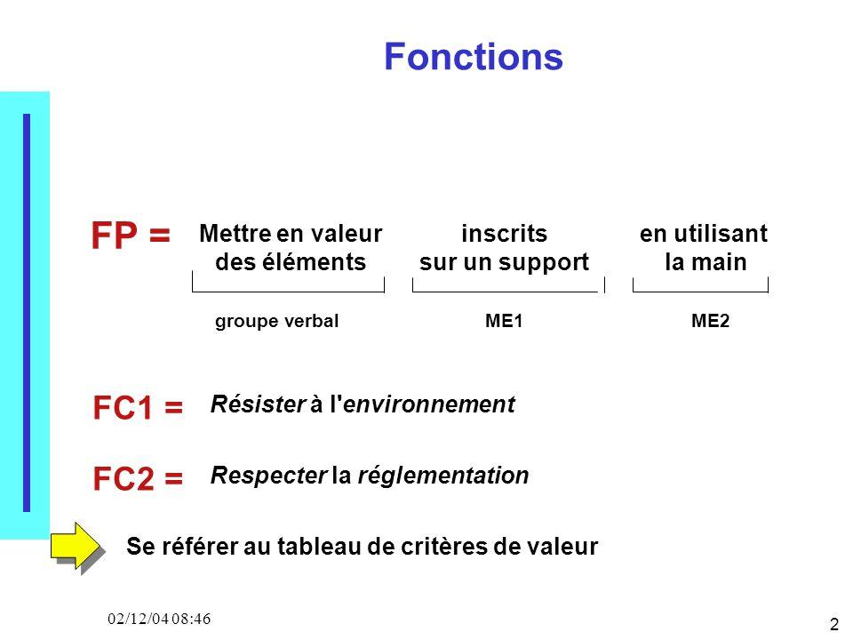 2 02/12/04 08:46 Fonctions FP = Mettre en valeur des éléments inscrits sur un support en utilisant la main groupe verbalME1ME2 FC1 = Résister à l environnement FC2 = Respecter la réglementation Se référer au tableau de critères de valeur