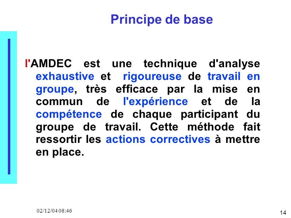 14 02/12/04 08:46 Principe de base l AMDEC est une technique d analyse exhaustive et rigoureuse de travail en groupe, très efficace par la mise en commun de l expérience et de la compétence de chaque participant du groupe de travail.